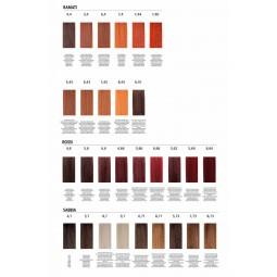 COTRIL - COLOR TECH - 123 NUANCE (150ml) Kosmetische Färbung